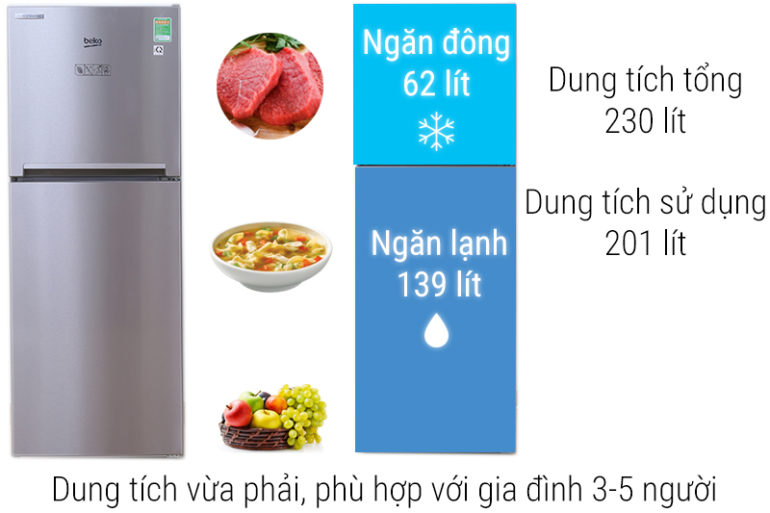 Đánh giá chi tiết chất lượng tủ lạnh Beko ?