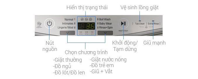 Các tính năng cơ bản trên máy giặt mini lg twin wash T2735NWLV 3.5 kg